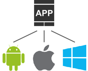 App Developer für hybride Apps auf Android, iOS und Windows Phone