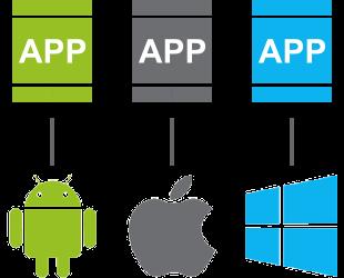 Appentwicklung für iOS und Android